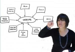 Phyllis_Garland_Web_Design_Marketing_Services